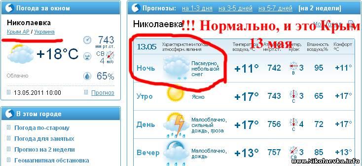 Погода в Краснодарском крае по месяцам / прогноз погоды на
